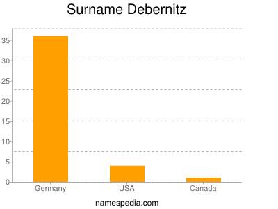 Surname Debernitz