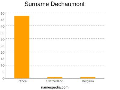 Surname Dechaumont