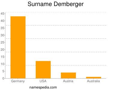 Surname Demberger