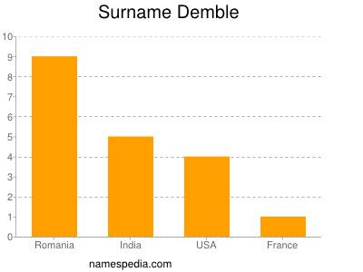 Surname Demble