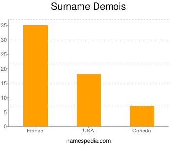 Surname Demois