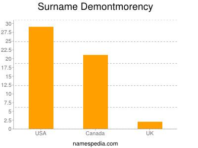 Surname Demontmorency