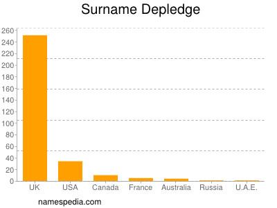 Surname Depledge