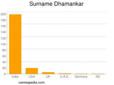 Surname Dhamankar