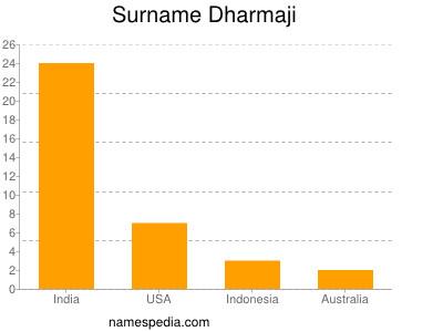 Surname Dharmaji