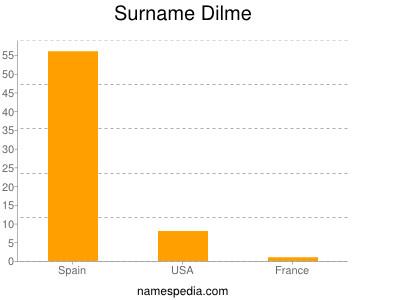 Surname Dilme