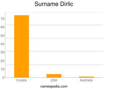 Surname Dirlic