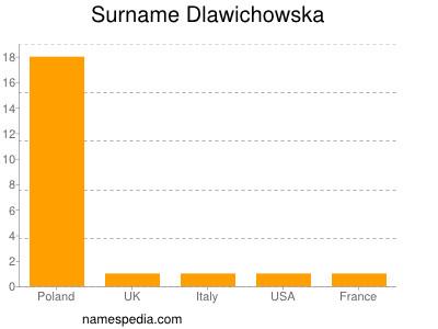 Surname Dlawichowska