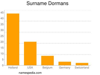 Surname Dormans