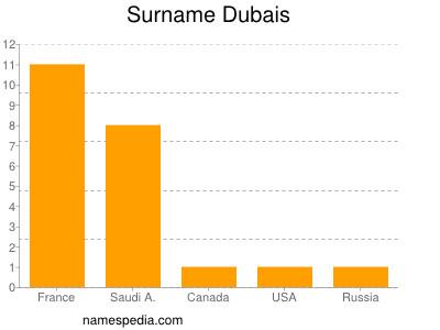 Surname Dubais
