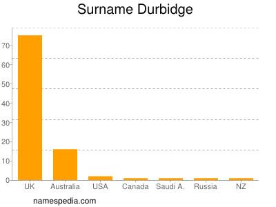 Surname Durbidge