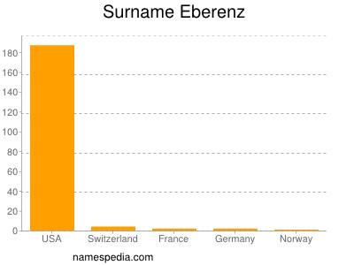 Surname Eberenz