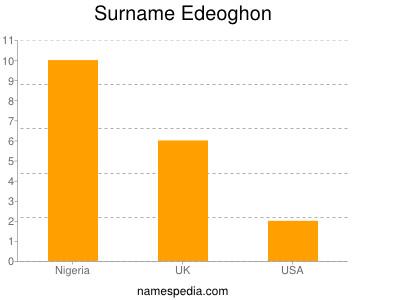 Surname Edeoghon