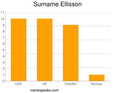 Surname Ellisson