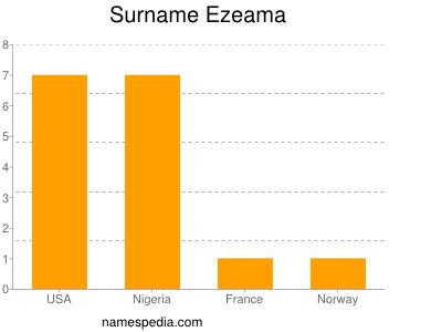 Surname Ezeama
