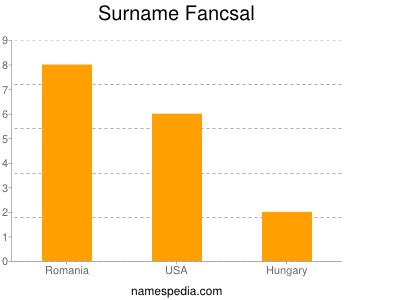 Surname Fancsal