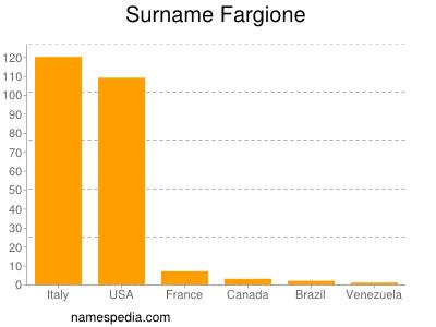 Surname Fargione