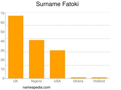 Surname Fatoki