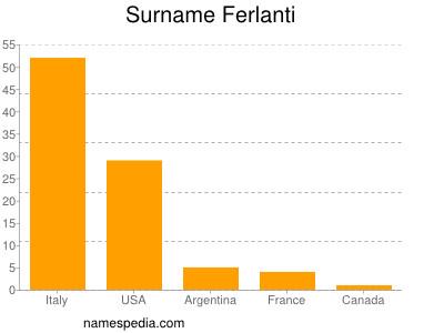 Surname Ferlanti