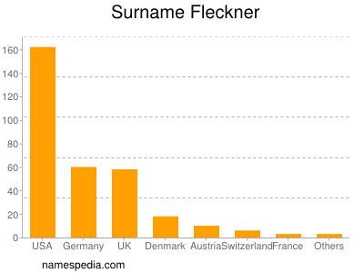 Surname Fleckner