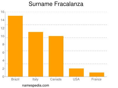 Surname Fracalanza