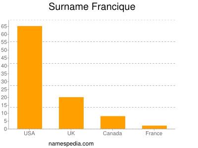 Surname Francique