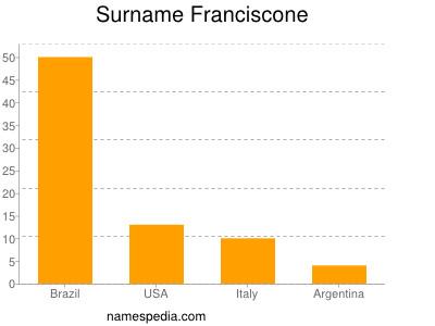 Surname Franciscone