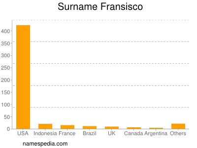 Surname Fransisco