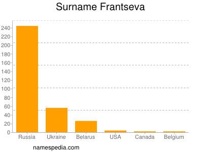 Surname Frantseva