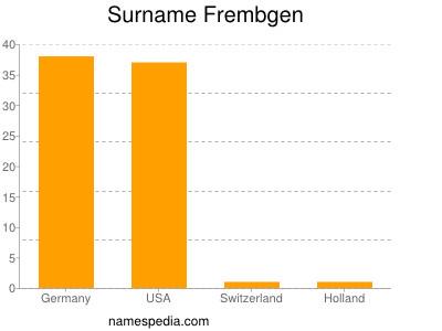 Surname Frembgen