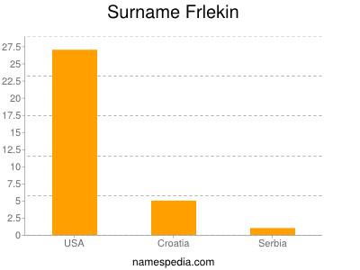 Surname Frlekin