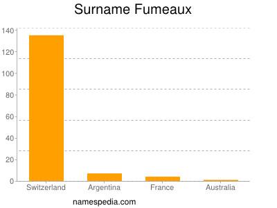 Surname Fumeaux