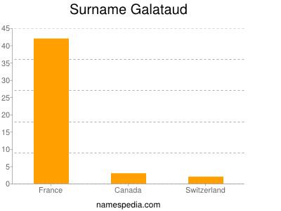 Surname Galataud