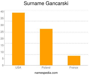 Surname Gancarski