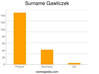 Surname Gawliczek