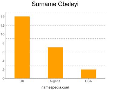 Surname Gbeleyi
