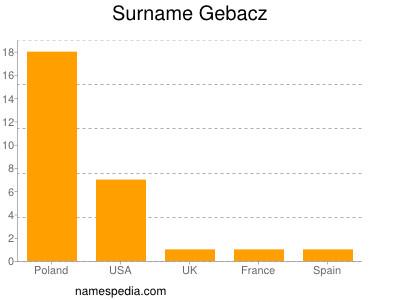 Surname Gebacz