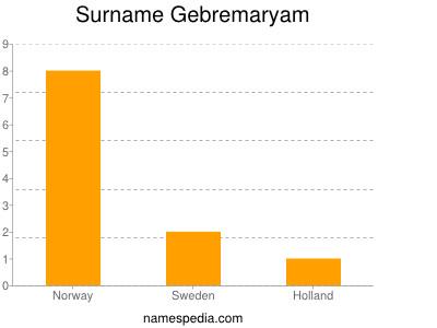 Surname Gebremaryam