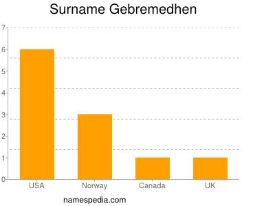 Surname Gebremedhen