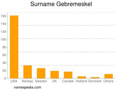 Surname Gebremeskel