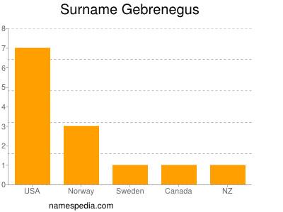 Surname Gebrenegus