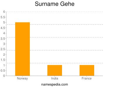 Surname Gehe