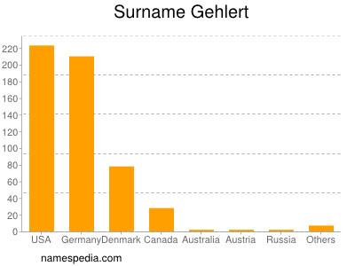 Surname Gehlert