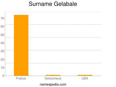 Surname Gelabale