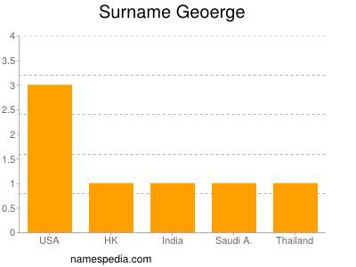 Surname Geoerge
