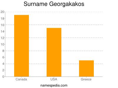 Surname Georgakakos