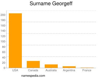 Surname Georgeff