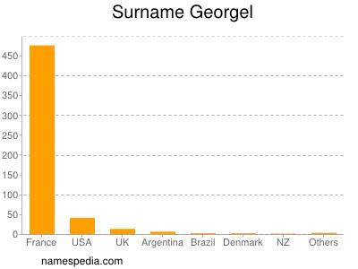 Surname Georgel
