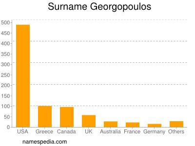 Surname Georgopoulos