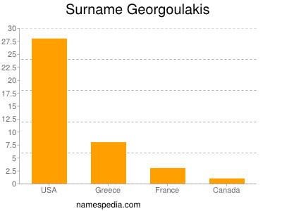 Surname Georgoulakis